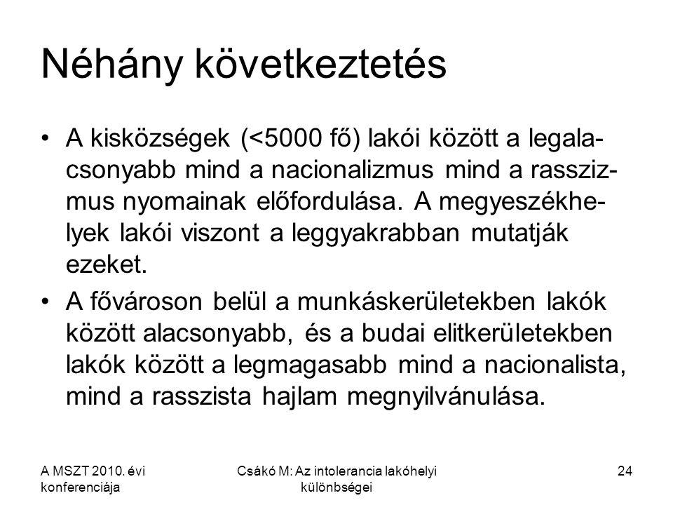A MSZT 2010. évi konferenciája Csákó M: Az intolerancia lakóhelyi különbségei 24 Néhány következtetés A kisközségek (<5000 fő) lakói között a legala-