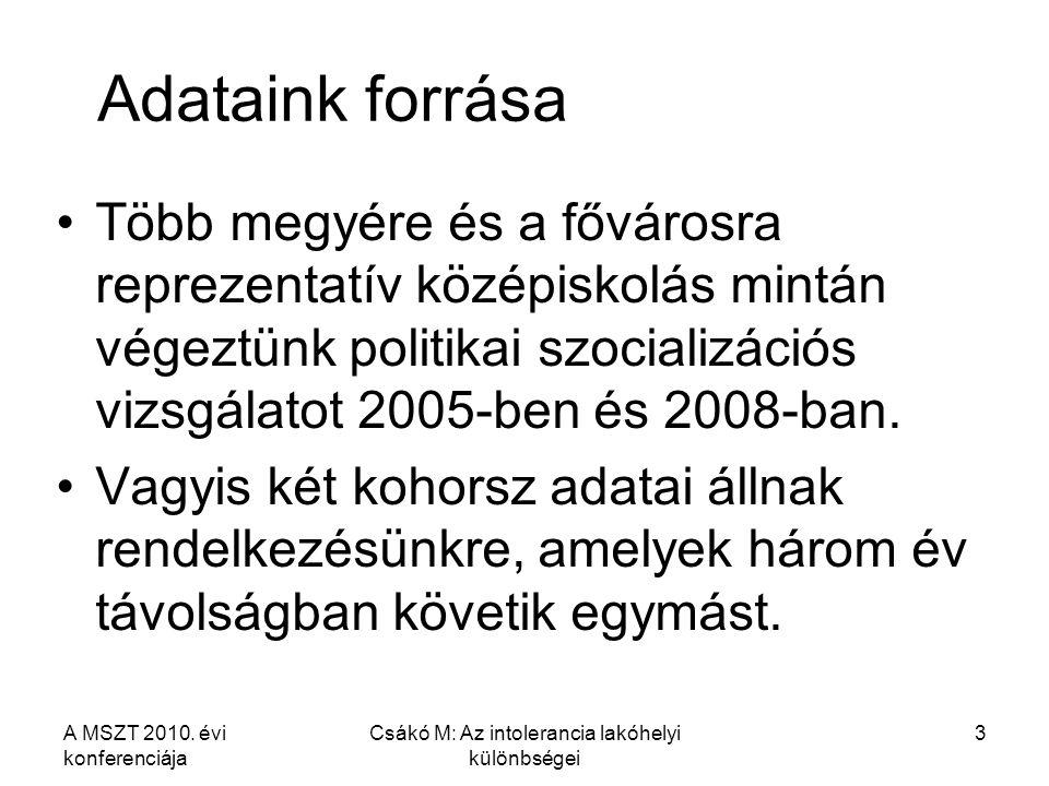 A MSZT 2010. évi konferenciája Csákó M: Az intolerancia lakóhelyi különbségei 3 Adataink forrása Több megyére és a fővárosra reprezentatív középiskolá