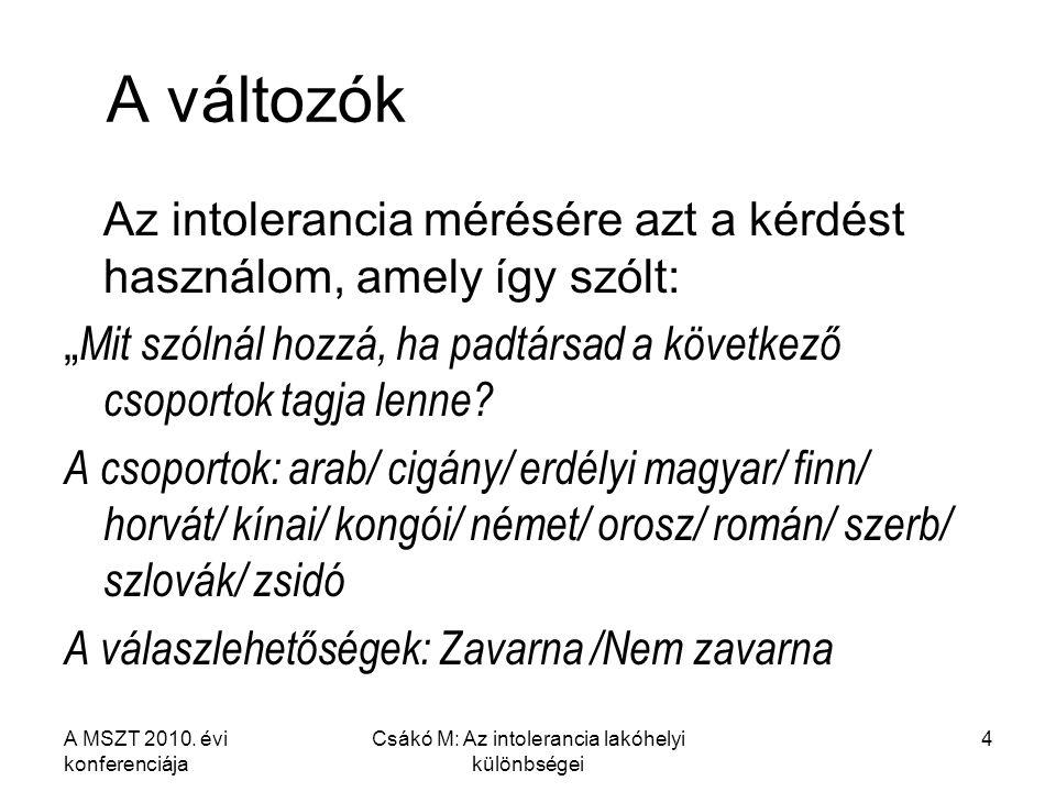 A MSZT 2010. évi konferenciája Csákó M: Az intolerancia lakóhelyi különbségei 4 A változók Az intolerancia mérésére azt a kérdést használom, amely így