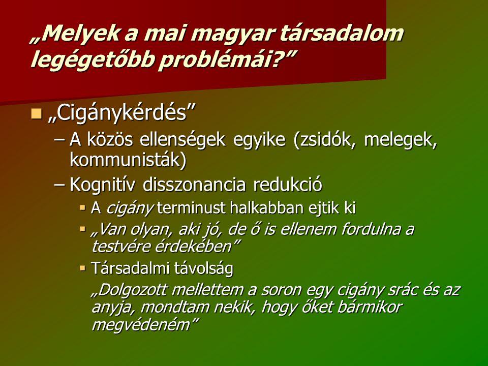 """""""Melyek a mai magyar társadalom legégetőbb problémái """"Cigánykérdés """"Cigánykérdés –A közös ellenségek egyike (zsidók, melegek, kommunisták) –Kognitív disszonancia redukció  A cigány terminust halkabban ejtik ki  """"Van olyan, aki jó, de ő is ellenem fordulna a testvére érdekében  Társadalmi távolság """"Dolgozott mellettem a soron egy cigány srác és az anyja, mondtam nekik, hogy őket bármikor megvédeném"""