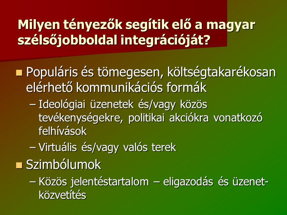 Milyen tényezők segítik elő a magyar szélsőjobboldal integrációját.
