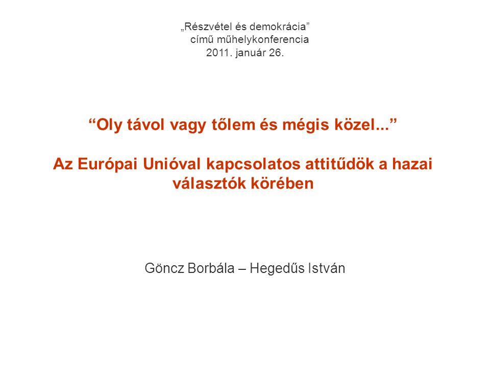 """1 Oly távol vagy tőlem és mégis közel... Az Európai Unióval kapcsolatos attitűdök a hazai választók körében Göncz Borbála – Hegedűs István """"Részvétel és demokrácia című műhelykonferencia 2011."""