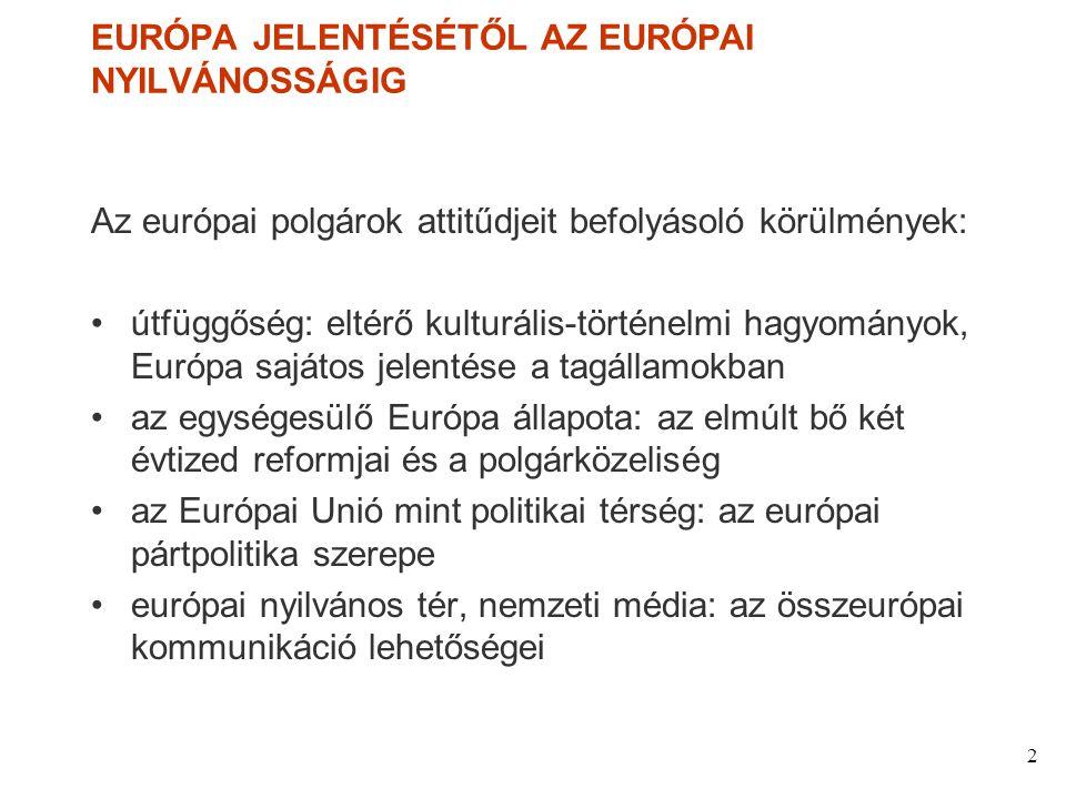2 EURÓPA JELENTÉSÉTŐL AZ EURÓPAI NYILVÁNOSSÁGIG Az európai polgárok attitűdjeit befolyásoló körülmények: útfüggőség: eltérő kulturális-történelmi hagyományok, Európa sajátos jelentése a tagállamokban az egységesülő Európa állapota: az elmúlt bő két évtized reformjai és a polgárközeliség az Európai Unió mint politikai térség: az európai pártpolitika szerepe európai nyilvános tér, nemzeti média: az összeurópai kommunikáció lehetőségei