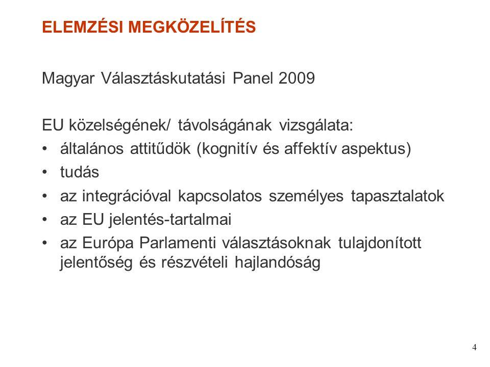 4 ELEMZÉSI MEGKÖZELÍTÉS Magyar Választáskutatási Panel 2009 EU közelségének/ távolságának vizsgálata: általános attitűdök (kognitív és affektív aspektus) tudás az integrációval kapcsolatos személyes tapasztalatok az EU jelentés-tartalmai az Európa Parlamenti választásoknak tulajdonított jelentőség és részvételi hajlandóság