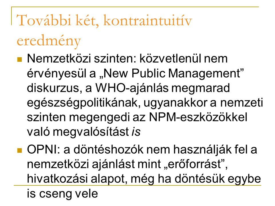 """További két, kontraintuitív eredmény Nemzetközi szinten: közvetlenül nem érvényesül a """"New Public Management diskurzus, a WHO-ajánlás megmarad egészségpolitikának, ugyanakkor a nemzeti szinten megengedi az NPM-eszközökkel való megvalósítást is OPNI: a döntéshozók nem használják fel a nemzetközi ajánlást mint """"erőforrást , hivatkozási alapot, még ha döntésük egybe is cseng vele"""