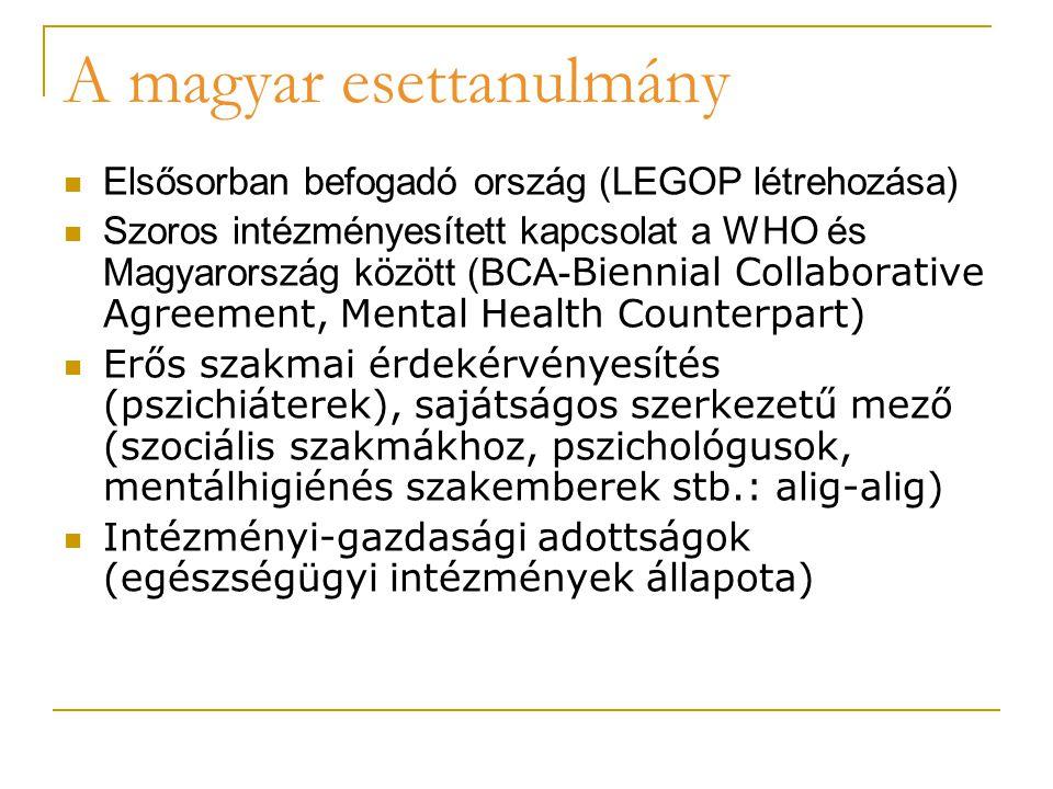 """A """"fordítási folyamat Lelki Egészség Országos Programja (LEGOP) létrehozásának folyamata A WHO-val kötött szerződés alapján Szakmai lobbi dolgozza ki A minisztérium egyszerre igyekszik: 1."""