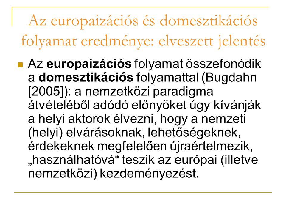 Az európaizációs folyamat elemei Egy korábban nem jelentős ügy előtérbe kerül  Lelki Egészségpolitika Új nyelv: új fogalmakat vesznek használatba, korábban nem ismert koncepciókat használnak  lelki egészség vs.