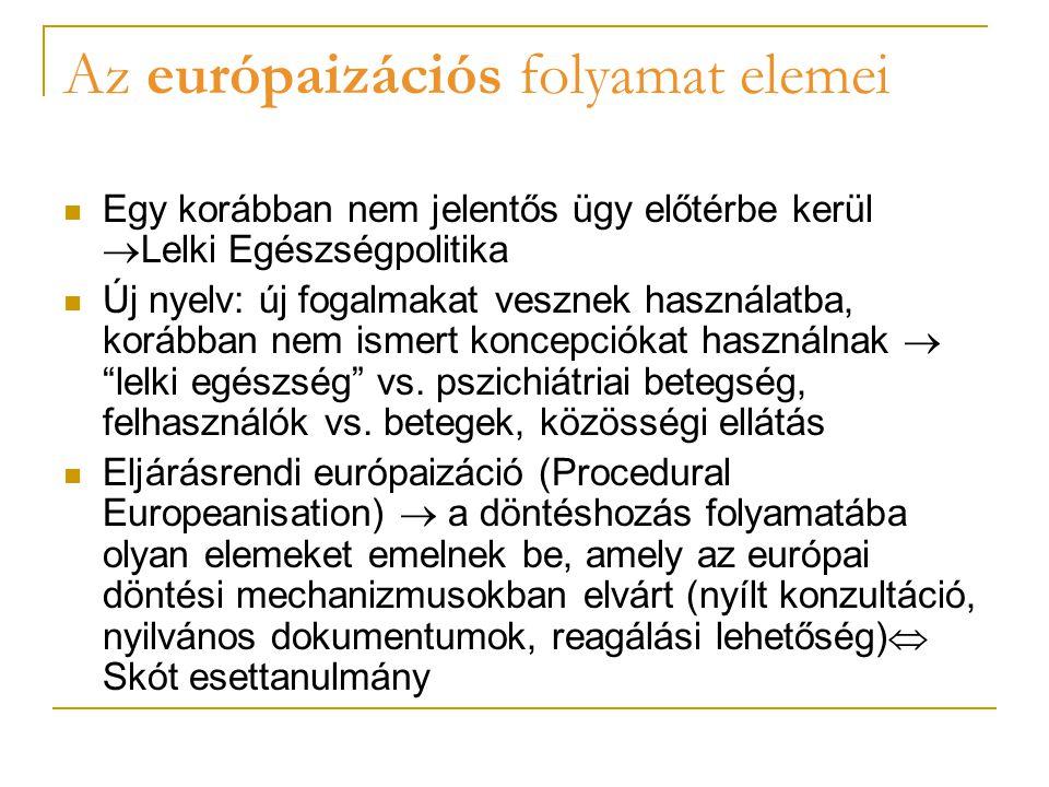 """A domesztikációs folyamatra ható tényezők Az új ügy tartalmának """"lefordítása a helyi kontextusra: A helyi bevett paradigma szilárdságából adódó ellenállás A helyi aktorok hatása (érdekkonfliktusok, érdekkoalíciók) (  Norvég esettanulmány) A meglévő intézményrendszerek hatása (út-függés) A gazdasági lehetőségek hatása"""