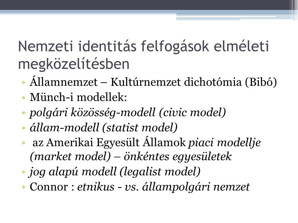 Nemzeti identitás felfogások elméleti megközelítésben Államnemzet – Kultúrnemzet dichotómia (Bibó) Münch-i modellek: polgári közösség-modell (civic model) állam-modell (statist model) az Amerikai Egyesült Államok piaci modellje (market model) – önkéntes egyesületek jog alapú modell (legalist model) Connor : etnikus - vs.