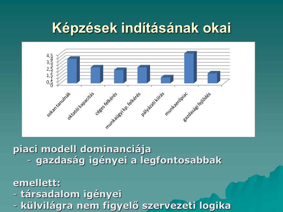 Tervezett szakmák a meglévők arányában, városonként