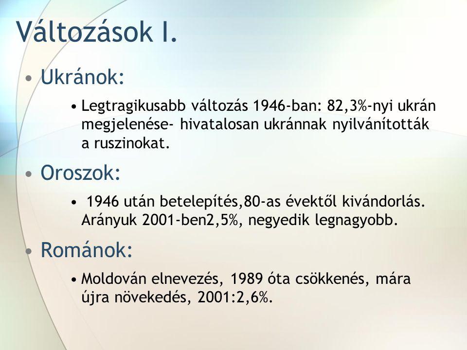Változások I. Ukránok: Legtragikusabb változás 1946-ban: 82,3%-nyi ukrán megjelenése- hivatalosan ukránnak nyilvánították a ruszinokat. Oroszok: 1946