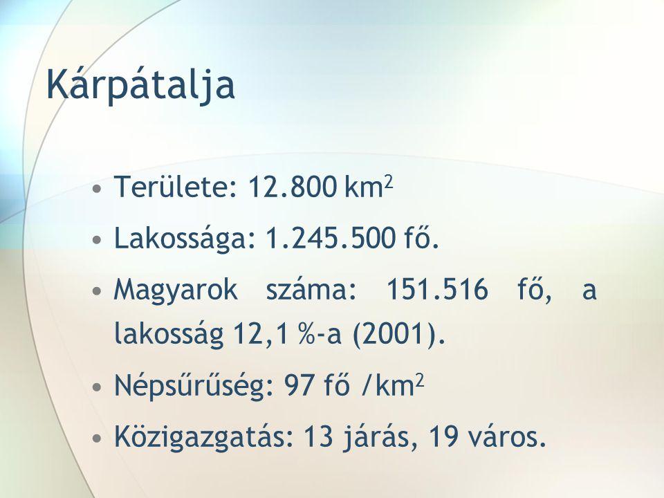 Kárpátalja Területe: 12.800 km 2 Lakossága: 1.245.500 fő. Magyarok száma: 151.516 fő, a lakosság 12,1 %-a (2001). Népsűrűség: 97 fő /km 2 Közigazgatás