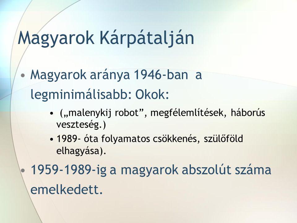 """Magyarok Kárpátalján Magyarok aránya 1946-ban a legminimálisabb: Okok: (""""malenykij robot"""", megfélemlítések, háborús veszteség.) 1989- óta folyamatos c"""