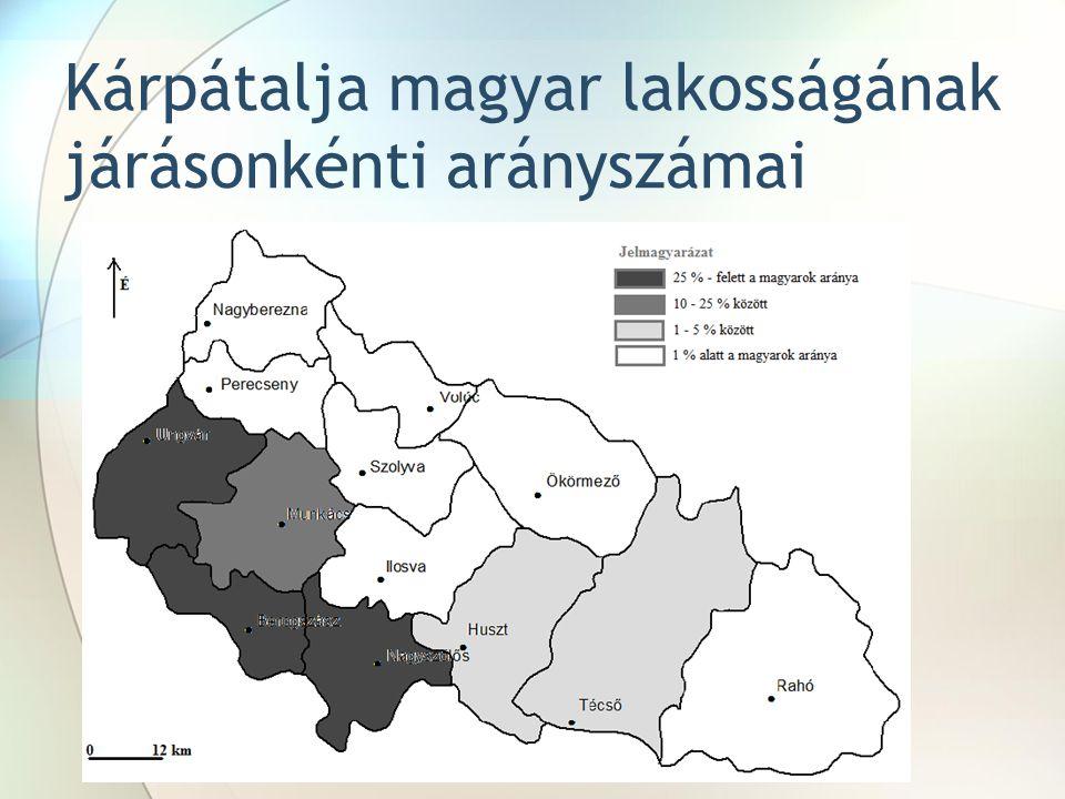 Népszámlálások a szocializmus ideje alatt Népesség kategóriái: −Jelenlévő: a számlálás idején az adott területen tartózkodott.
