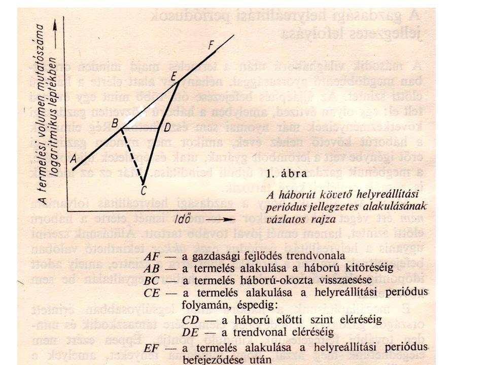 Trendvonal – katasztrófa – helyreállítás Jánossy Ferenc (1914-1997) felfedezése Módszer: Hosszú idősorok / GDP indexált növekedése Trendvonal: extenzív iparosodás – munkaerő átáramlása a mezőgazdaságból.