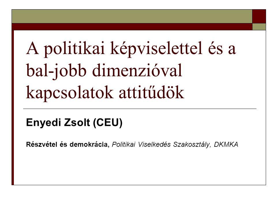 A politikai képviselettel és a bal-jobb dimenzióval kapcsolatok attitűdök Enyedi Zsolt (CEU) Részvétel és demokrácia, Politikai Viselkedés Szakosztály, DKMKA