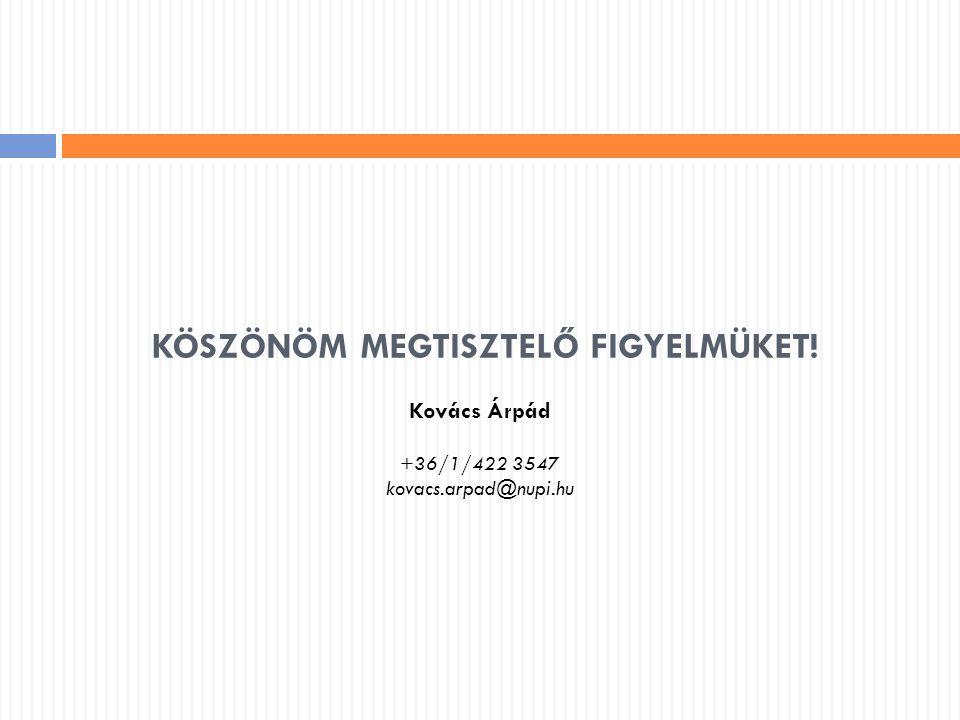 KÖSZÖNÖM MEGTISZTELŐ FIGYELMÜKET! Kovács Árpád +36/1/422 3547 kovacs.arpad@nupi.hu