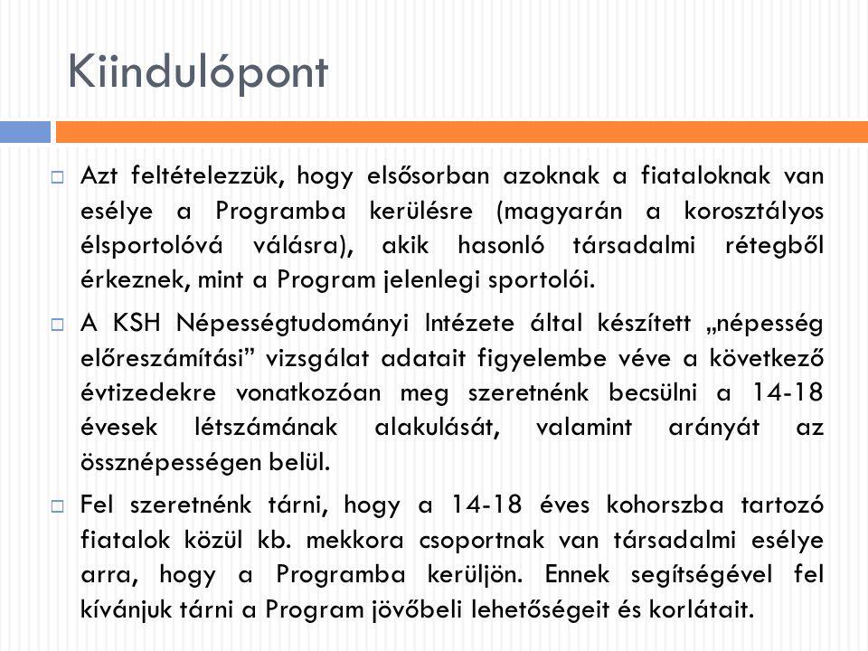 Kiindulópont  Azt feltételezzük, hogy elsősorban azoknak a fiataloknak van esélye a Programba kerülésre (magyarán a korosztályos élsportolóvá válásra
