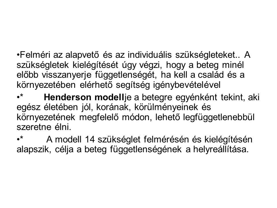 Henderson 14 alapszükséglete Élettani légzés A megfelelő táplálkozás Minden lehetséges kiválasztó működés fenntartása Mozgás és egészséges testhelyzet Alvás és pihenés Megfelelő ruházkodás: öltözés és vetkőzés Az élettani testhőmérséklet fenntartása A test tisztán és ápoltan tartása A környezeti veszélyforrások megszüntetése Kommunikáció másokkal A vallásos hit meggyőződés szerinti gyakorlása Sikerélményt nyújtó feladatok gyakorlása Különféle, felfrissülést hozó tevékenységek A normális fejlődéshez és egészséghez szükséges tanulás, felfedezés és a természetes kíváncsiság kielégítése