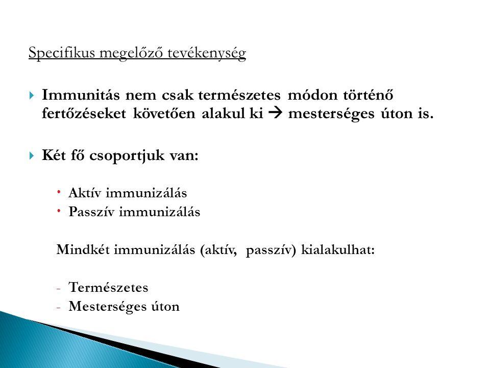 *Az oltások végzésénél elsősorban nem ez életkor, hanem az iskola) osztályok az irányadóak BCG =Bacillus Calmette- Guérin/tuberculosis elleni oltóanyag DTPa - diftéria-tetanusz-acellularis pertussis komponenseket tartalmazó oltóanyag Hib = Haemophilus influenzae b elleni oltóanyag IPV = inaktivált poliovírus vakcina PCV-13 = 13-valens konjugált pneumococcus vakcina MMR = morbilli-mumpsz-rubeola elleni vakcina dTap ■ diftéria-tetanusz-acelluláris pertussis komponenseket tartalmazó oltóanyag újraoltás céljára