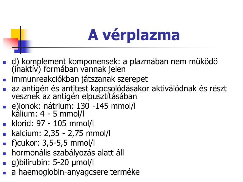A vérplazma d) komplement komponensek: a plazmában nem működő (inaktív) formában vannak jelen immunreakciókban játszanak szerepet az antigén és antite