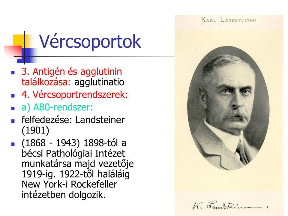 Vércsoportok 3. Antigén és agglutinin találkozása: agglutinatio 4. Vércsoportrendszerek: a) AB0-rendszer: felfedezése: Landsteiner (1901) (1868 - 1943