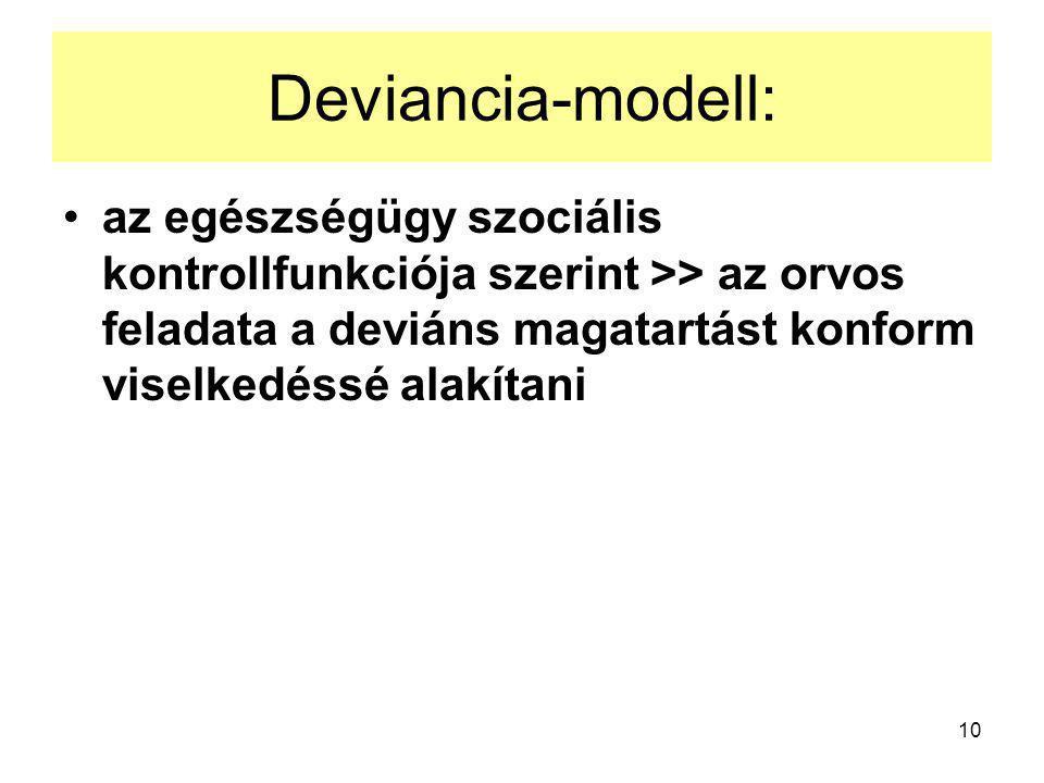 10 Deviancia-modell: az egészségügy szociális kontrollfunkciója szerint >> az orvos feladata a deviáns magatartást konform viselkedéssé alakítani