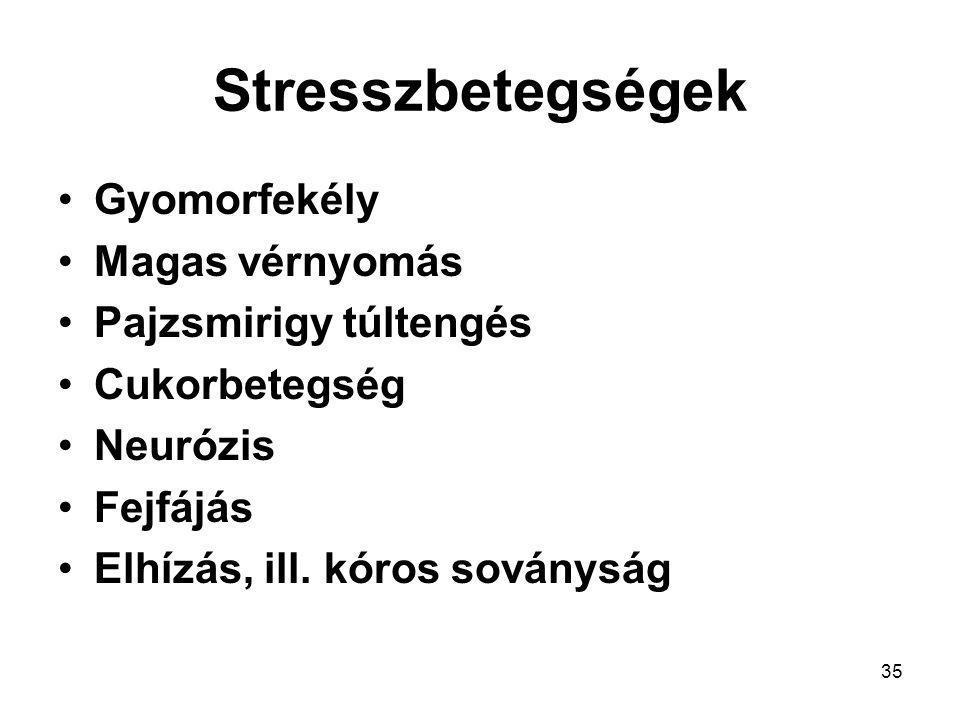 35 Stresszbetegségek Gyomorfekély Magas vérnyomás Pajzsmirigy túltengés Cukorbetegség Neurózis Fejfájás Elhízás, ill.