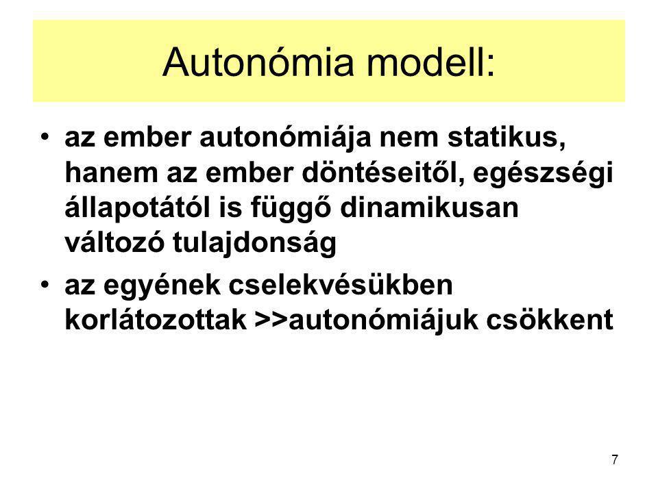 7 Autonómia modell: az ember autonómiája nem statikus, hanem az ember döntéseitől, egészségi állapotától is függő dinamikusan változó tulajdonság az egyének cselekvésükben korlátozottak >>autonómiájuk csökkent