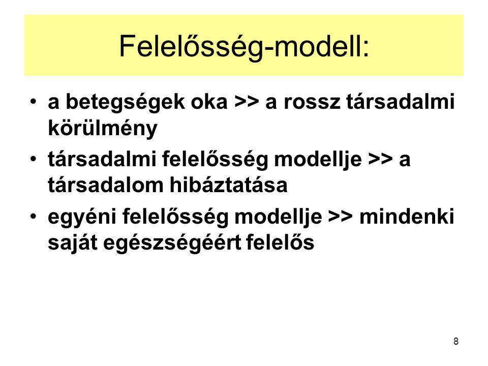 8 Felelősség-modell: a betegségek oka >> a rossz társadalmi körülmény társadalmi felelősség modellje >> a társadalom hibáztatása egyéni felelősség modellje >> mindenki saját egészségéért felelős