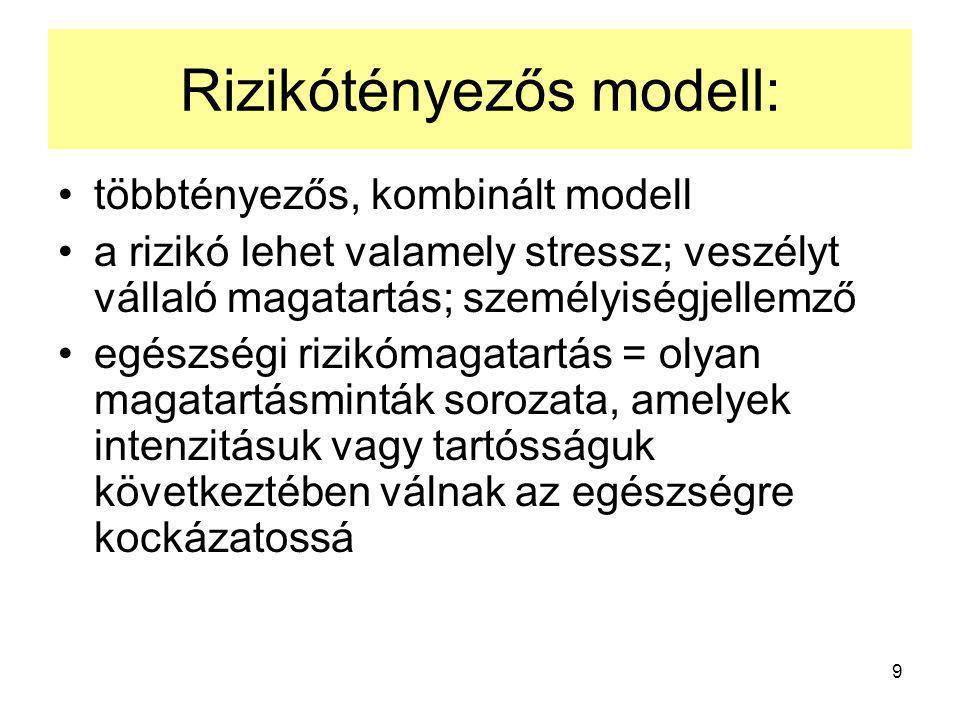 9 Rizikótényezős modell: többtényezős, kombinált modell a rizikó lehet valamely stressz; veszélyt vállaló magatartás; személyiségjellemző egészségi rizikómagatartás = olyan magatartásminták sorozata, amelyek intenzitásuk vagy tartósságuk következtében válnak az egészségre kockázatossá
