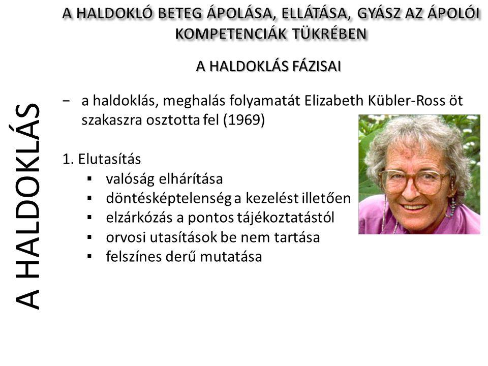 A HALDOKLÁS A HALDOKLÁS FÁZISAI −a haldoklás, meghalás folyamatát Elizabeth Kübler-Ross öt szakaszra osztotta fel (1969) 1. Elutasítás  valóság elhár