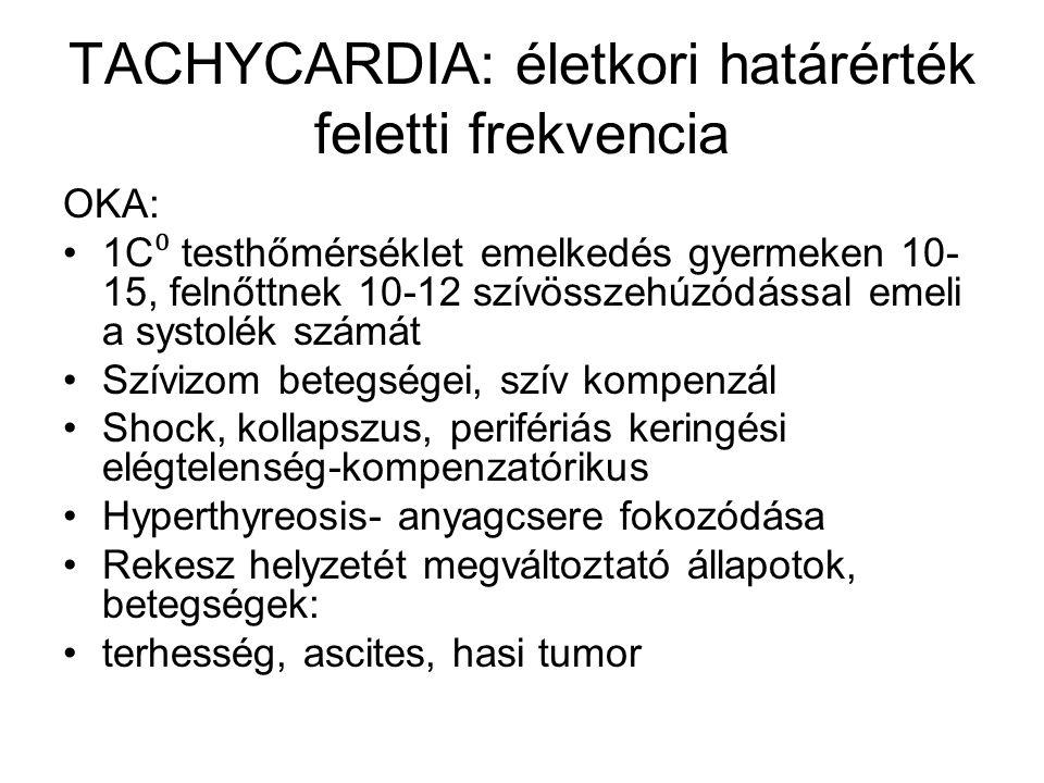 PAROXISMÁLIS TACHYCARDIA: rohamokban jelentkező szapora pulzus Hírtelen kezdet és befejeződés Percektől napokig terjed Tapintással nem mérhető pontosan Társuló tünetek: nyugtalanság, sápadtság, dyspnoe, collapsus Pulzusdeficit: szívcsúcson mért érverés magasabb, mint a perifériás pulzus