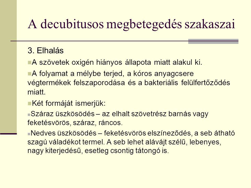 A decubitusos megbetegedés szakaszai 3.Elhalás A szövetek oxigén hiányos állapota miatt alakul ki.
