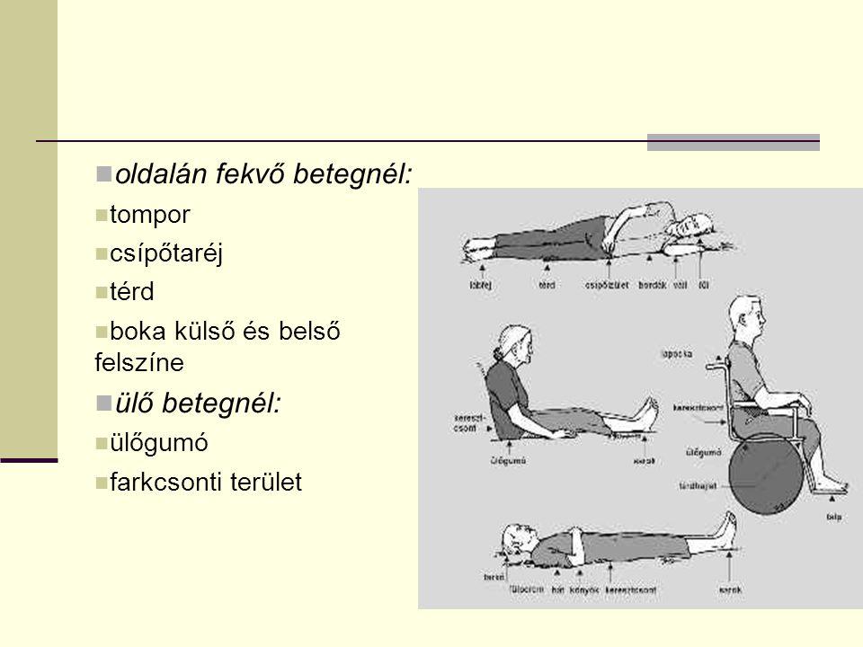 oldalán fekvő betegnél: tompor csípőtaréj térd boka külső és belső felszíne ülő betegnél: ülőgumó farkcsonti terület