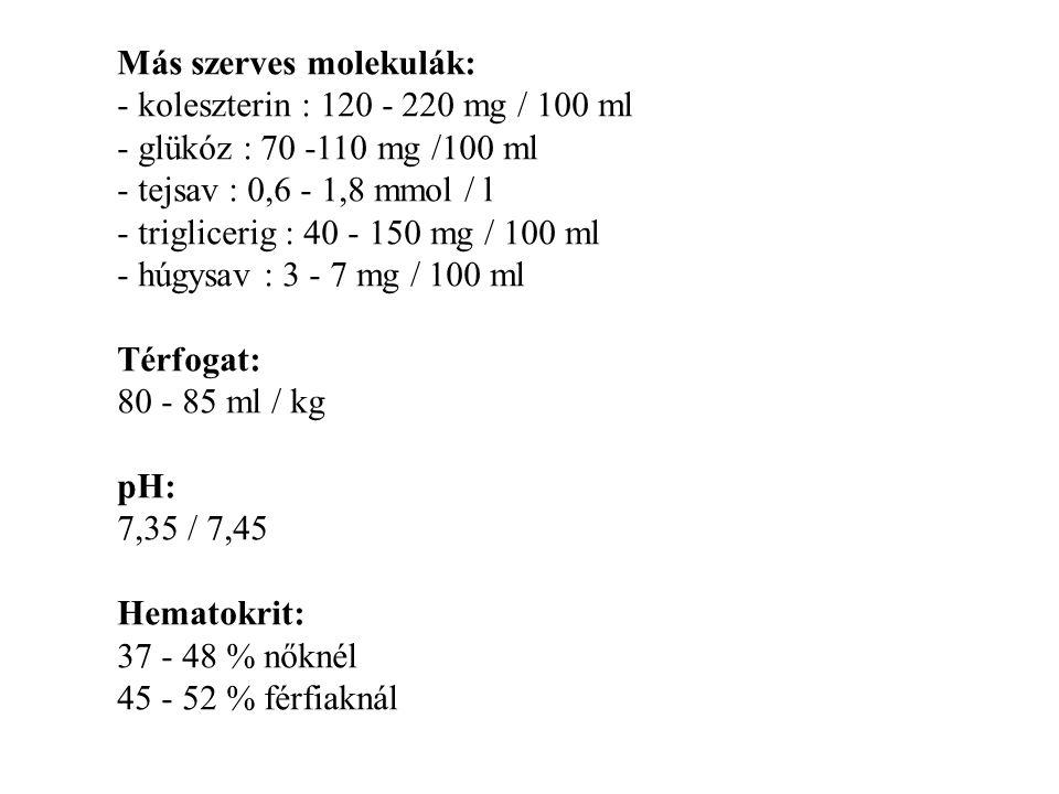 Más szerves molekulák: - koleszterin : 120 - 220 mg / 100 ml - glükóz : 70 -110 mg /100 ml - tejsav : 0,6 - 1,8 mmol / l - triglicerig : 40 - 150 mg /