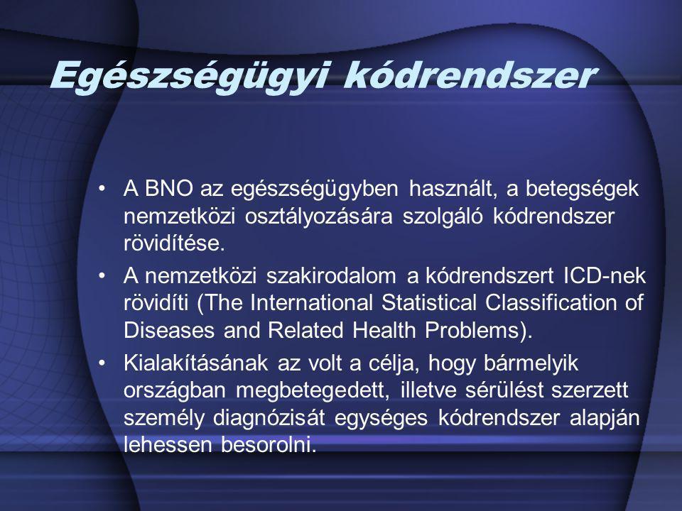 Egészségügyi kódrendszer A BNO az egészségügyben használt, a betegségek nemzetközi osztályozására szolgáló kódrendszer rövidítése. A nemzetközi szakir