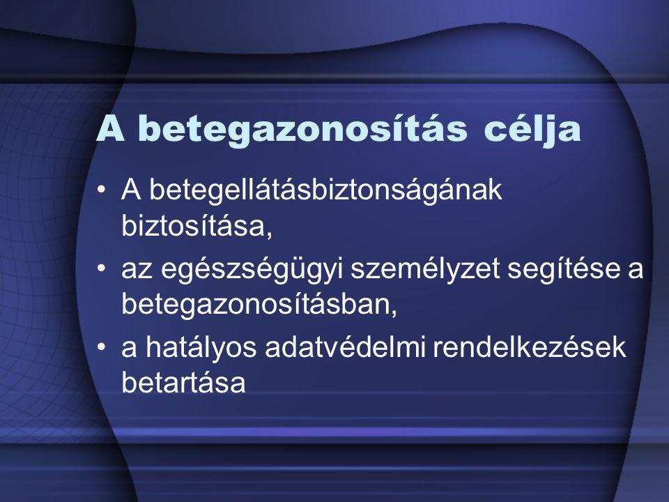 A betegazonosítás célja A betegellátásbiztonságának biztosítása, az egészségügyi személyzet segítése a betegazonosításban, a hatályos adatvédelmi rend