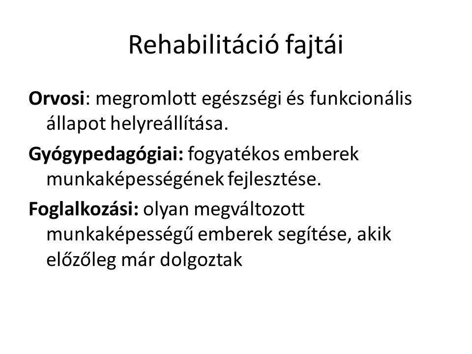 Rehabilitáció fajtái Orvosi: megromlott egészségi és funkcionális állapot helyreállítása. Gyógypedagógiai: fogyatékos emberek munkaképességének fejles