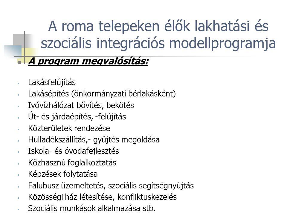 A roma telepeken élők lakhatási és szociális integrációs modellprogramja A program megvalósítás:  Lakásfelújítás  Lakásépítés (önkormányzati bérlaká