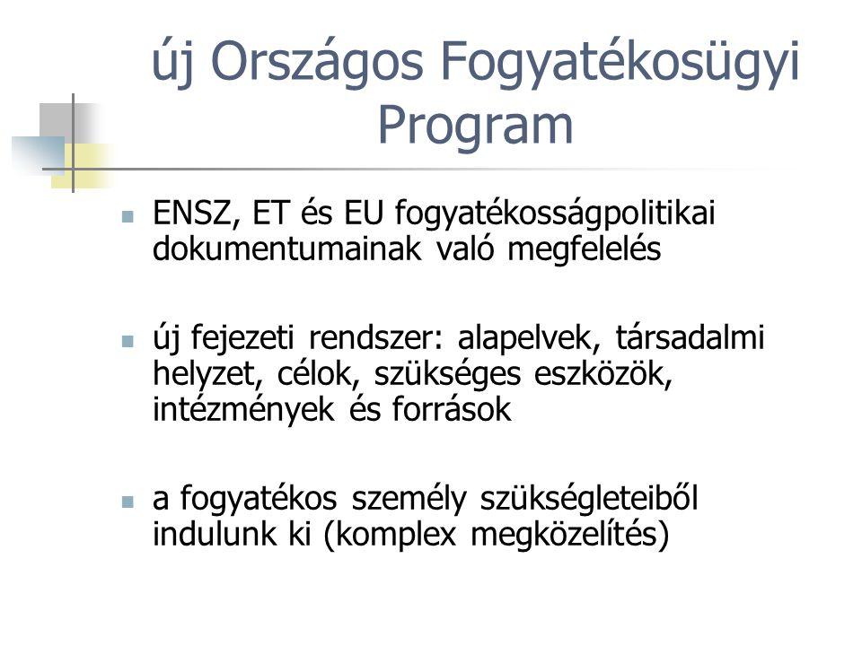 új Országos Fogyatékosügyi Program ENSZ, ET és EU fogyatékosságpolitikai dokumentumainak való megfelelés új fejezeti rendszer: alapelvek, társadalmi h