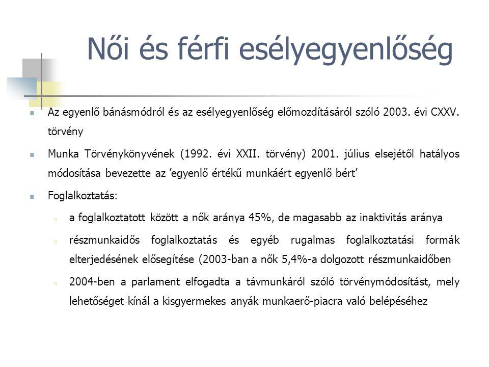 Női és férfi esélyegyenlőség Az egyenlő bánásmódról és az esélyegyenlőség előmozdításáról szóló 2003. évi CXXV. törvény Munka Törvénykönyvének (1992.