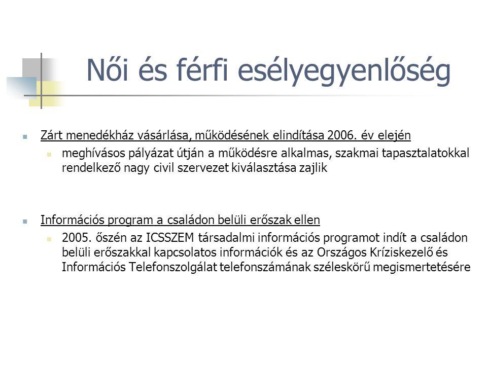 Női és férfi esélyegyenlőség Zárt menedékház vásárlása, működésének elindítása 2006. év elején meghívásos pályázat útján a működésre alkalmas, szakmai
