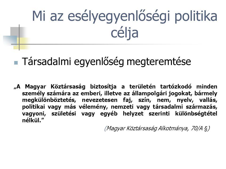 """Mi az esélyegyenlőségi politika célja Társadalmi egyenlőség megteremtése """"A Magyar Köztársaság biztosítja a területén tartózkodó minden személy számár"""