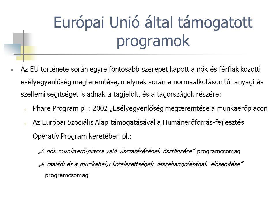 Európai Unió által támogatott programok Az EU története során egyre fontosabb szerepet kapott a nők és férfiak közötti esélyegyenlőség megteremtése, m