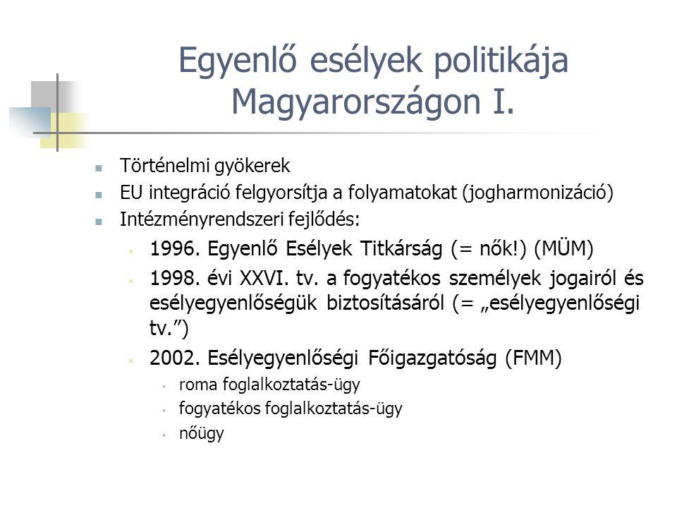 Egyenlő esélyek politikája Magyarországon I. Történelmi gyökerek EU integráció felgyorsítja a folyamatokat (jogharmonizáció) Intézményrendszeri fejlőd