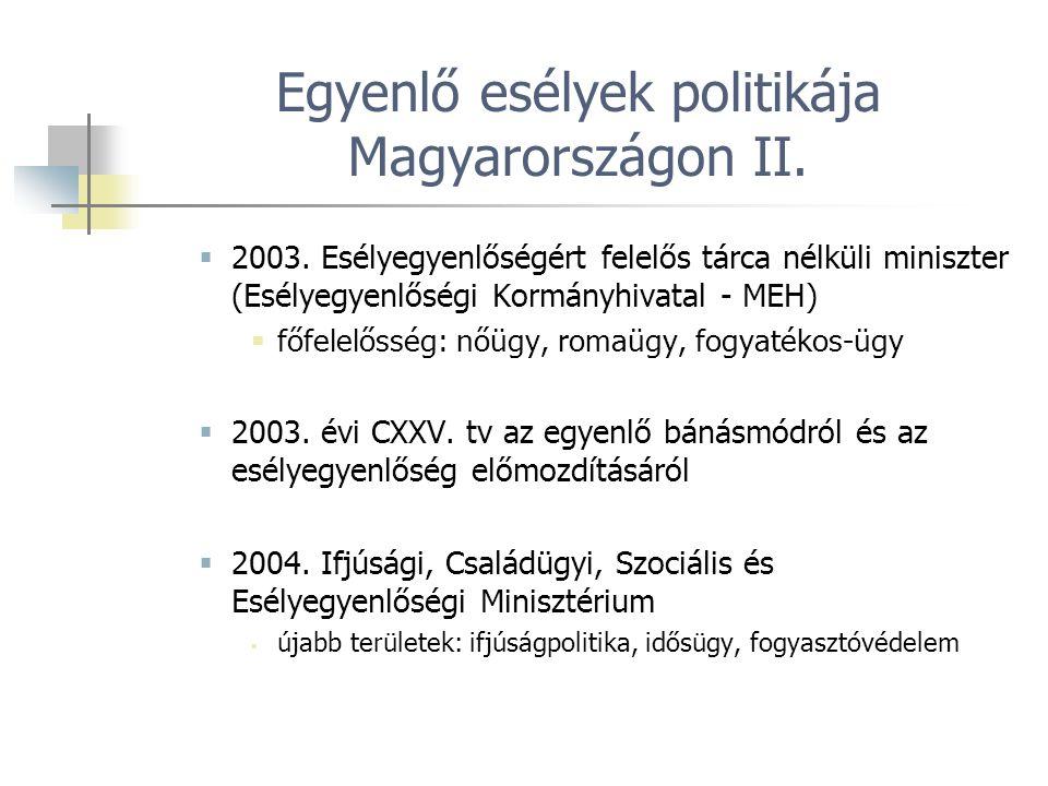 Egyenlő esélyek politikája Magyarországon II.  2003. Esélyegyenlőségért felelős tárca nélküli miniszter (Esélyegyenlőségi Kormányhivatal - MEH)  főf