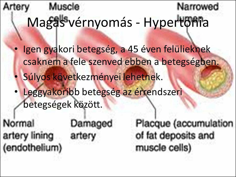 Magas vérnyomás - Hypertonia Igen gyakori betegség, a 45 éven felülieknek csaknem a fele szenved ebben a betegségben. Súlyos következményei lehetnek.