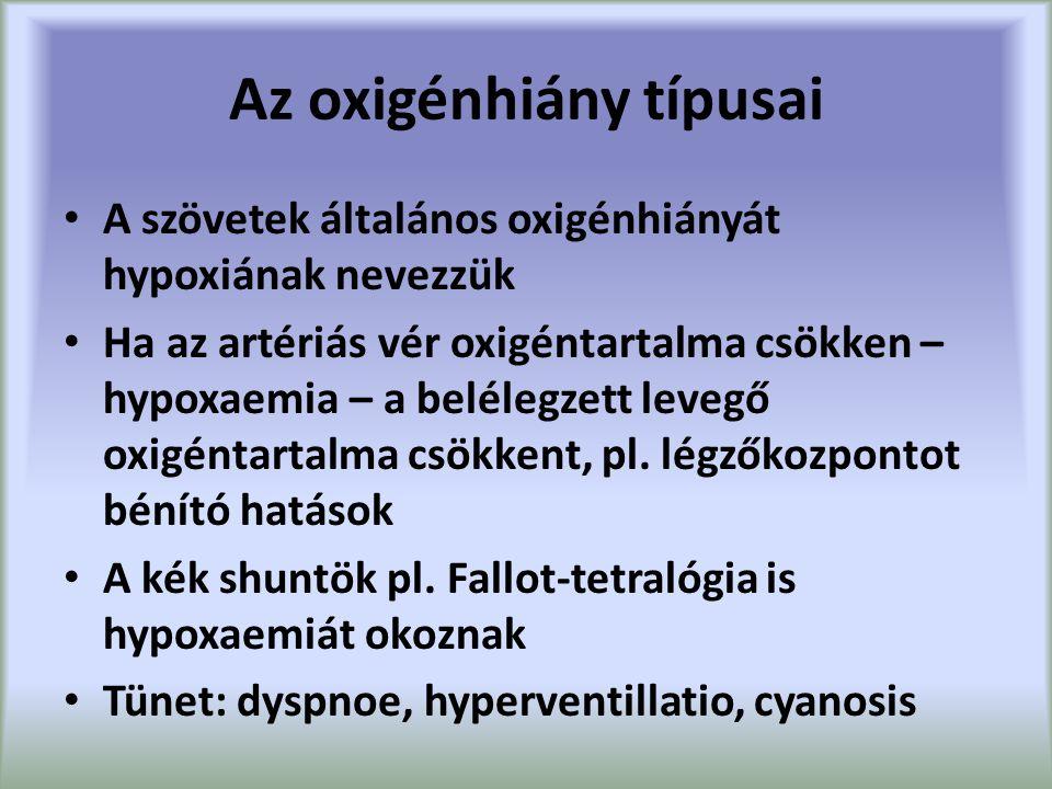 Az oxigénhiány típusai A szövetek általános oxigénhiányát hypoxiának nevezzük Ha az artériás vér oxigéntartalma csökken – hypoxaemia – a belélegzett levegő oxigéntartalma csökkent, pl.