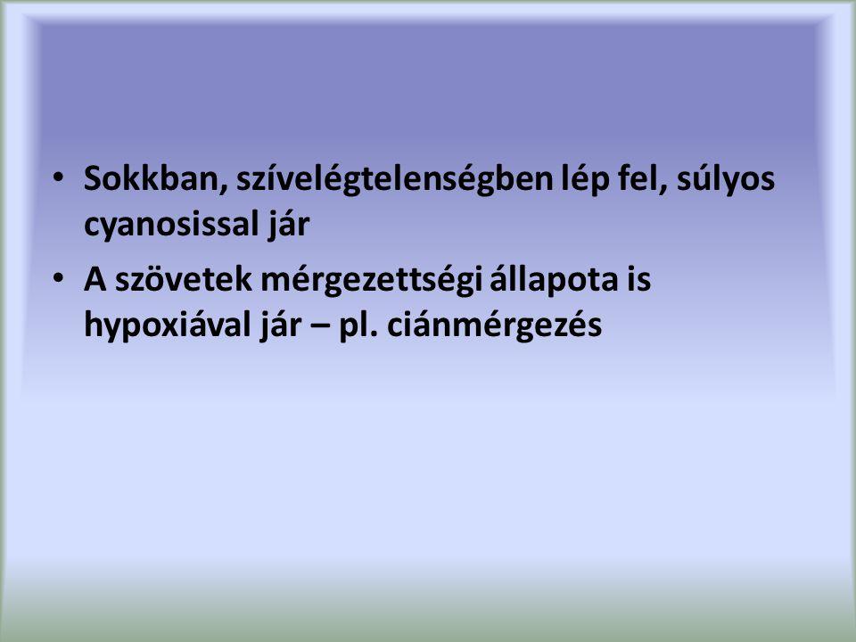 Sokkban, szívelégtelenségben lép fel, súlyos cyanosissal jár A szövetek mérgezettségi állapota is hypoxiával jár – pl.